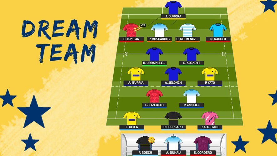 Top 14 - La Dream Team de la journée 15
