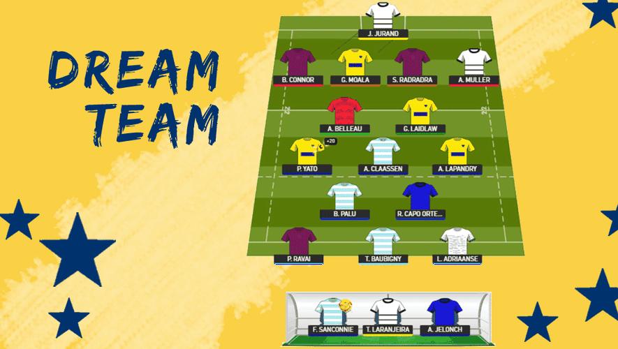 La Dream Team de la 17ème journée