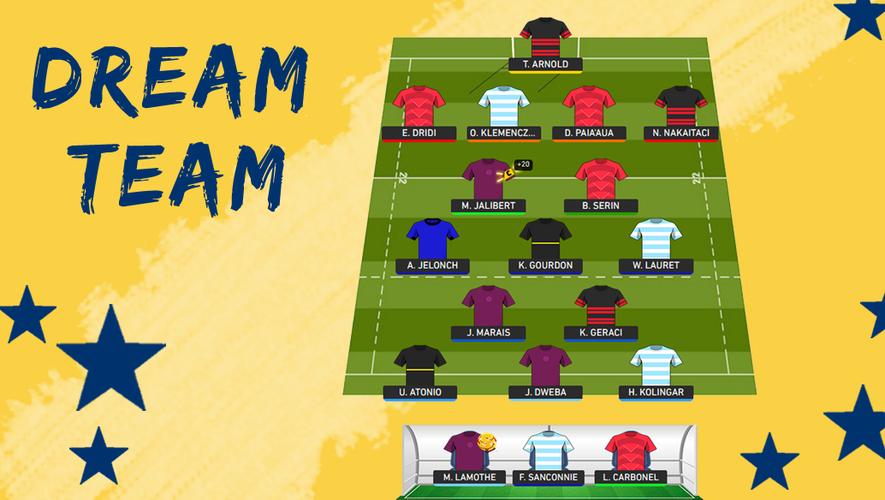 Dream Team LGM 8ème journée